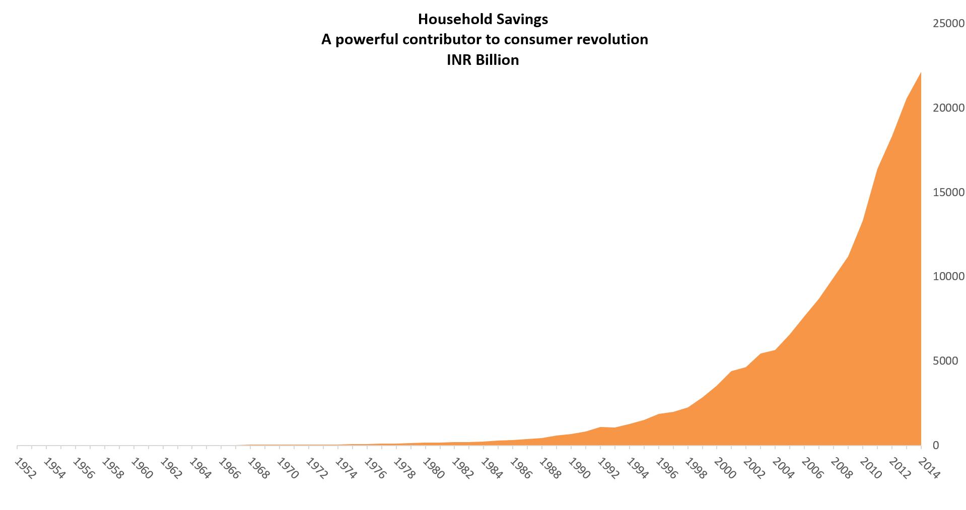 Consumerism-Through-Demographics-Figure-2-min