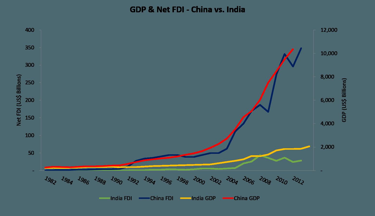 INDIA-VS-CHINA-Figure-2-min