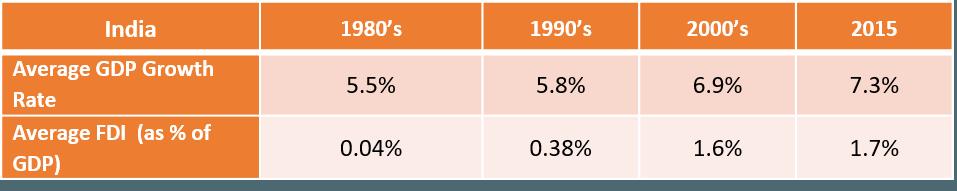 INDIA-VS-CHINA-Table-1-min